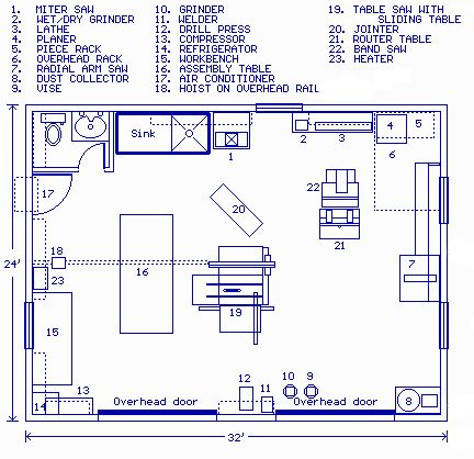 25 best ideas about workshop layout on pinterest for Small woodworking shop floor plans