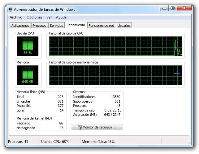 Limpiando Pelusas: Administrador de tareas en Windows