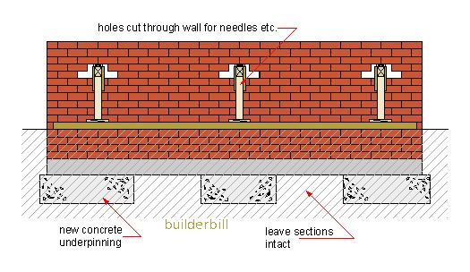 Img together with Cold Lg in addition E C C Bd D F Ce Ec B B Foundation Repair Brick Wall besides Full additionally Menai Grease Traps Web Side. on grease trap