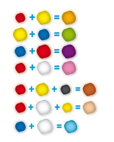 FIMO colour ratios.