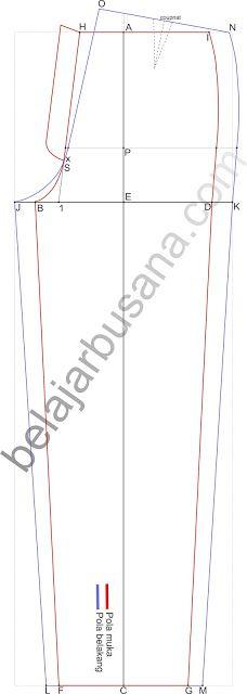 Belajar Busana Online: Celana Panjang Pria | Bagian 2 | Cara menggambar p...