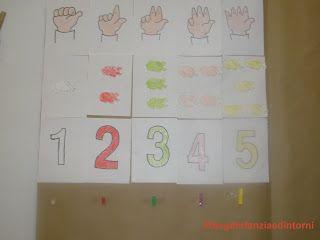 il blog d'infanzia e dintorni: il cartellone dei numeri