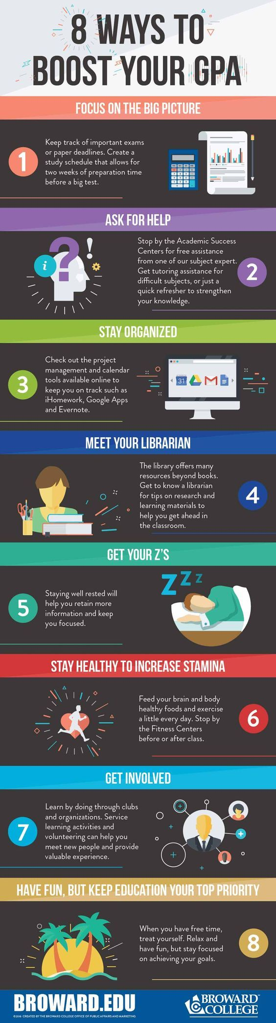 8 Ways To Boost Your GPA