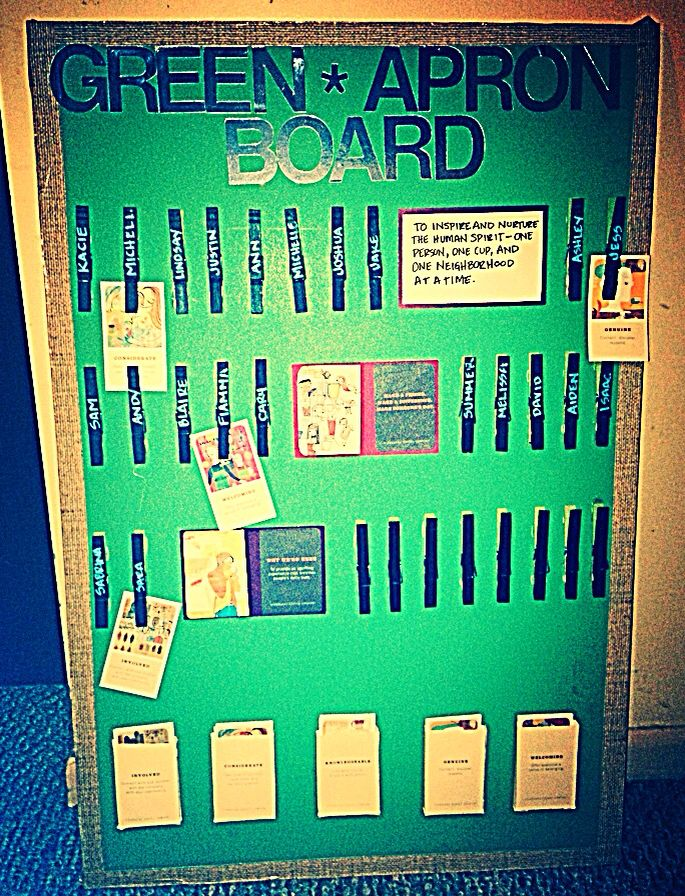 Green apron board! Clothes pins, chalk paint, and a lot of hot glue and ingenuity!