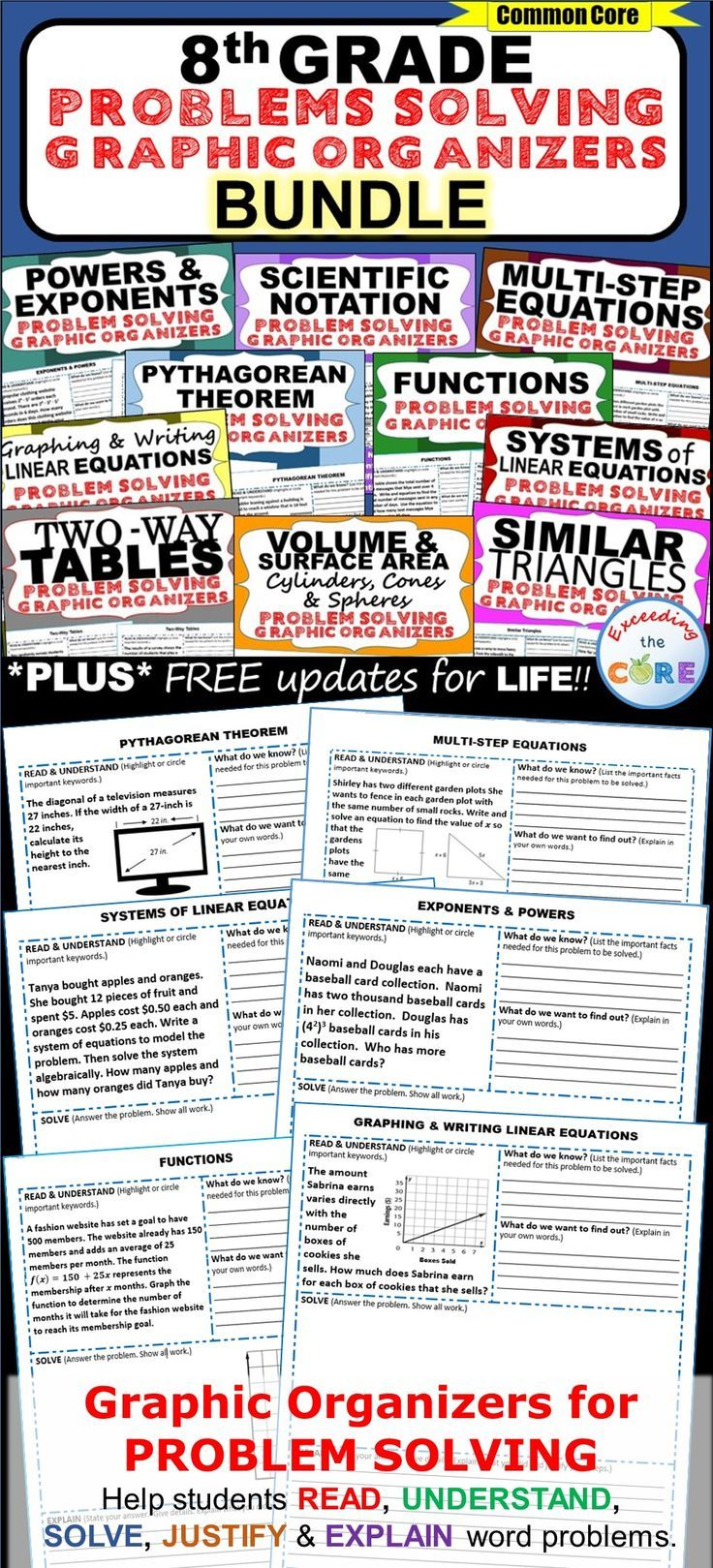 8th Grade Math Common Core WORD PROBLEMS with Graphic Organizer BUNDLE. Includes 10 sets (100 problems) of word PROBLEMS. Students must solve & explain using problem-solving strategies.  Pythagorean Theorem, Scientific Notation, Powers & Exponents, Multi-Step Equations, Graphing & Writing Linear Equations, System of Linear Equations, Functions, Volume & Surface Area of Cylinders, Cones & Spheres, Similar Triangles & Indirect Measurement ✔️ Two-Way Tables 8th grade math  8.F, 8.EE