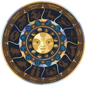 Signe Astrologique et Calcul Ascendant dans votre Thème Astral