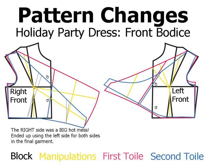 NOVEMBER'S PATTERNMAKING RECAP NOVEMBER'S DESIGN CHALLENGE www.duellingdesigns.com