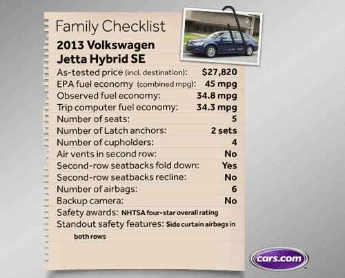 2013 Volkswagen Jetta Hybrid review by Carrie Kim