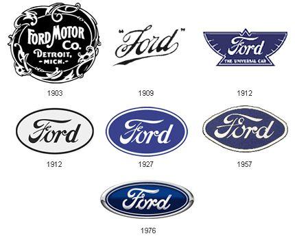 Evolution of the Ford logo | logo, visual identity, brand identity, rebrand | i heart brand