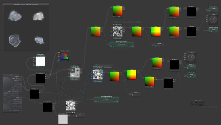 $sf_perturb_blend_particle_opaque_2102014.png