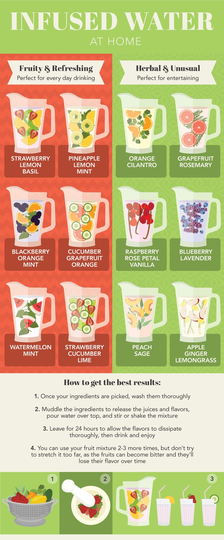 12 Fruit-Infused Water Combos To Keep You Hydrated All Summer  http://www.rodalesorganiclife.com/food/12-fruit-infused-water-combos-to-keep-you-hydrated-all-summer?cid=soc_Rodale%2527s%2520Organic%2520Life%2520-%2520Rodale%2527s%2520Organic%2520Life%2520-%2520RodalesOrganicLife_FBPAGE_Rodale%2527s%2520Organic%2520Life__
