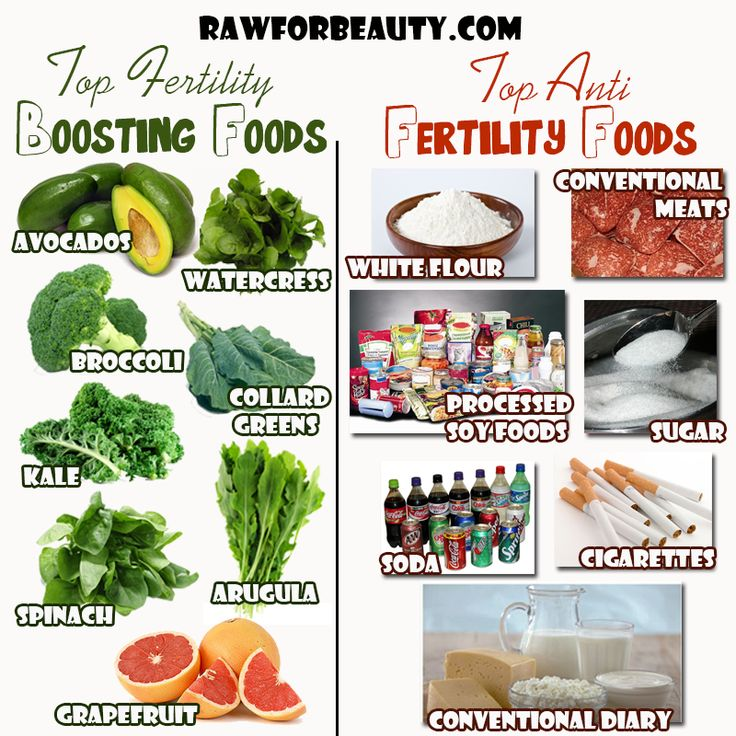 Top Fertility boosting foods vs top anti fertility foods ♥