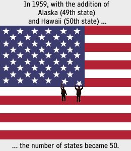 How Many States are There in the USA? #facts