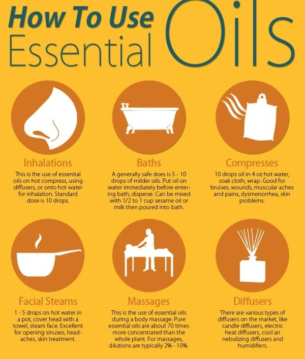 How to Use Young Living Essential Oils.