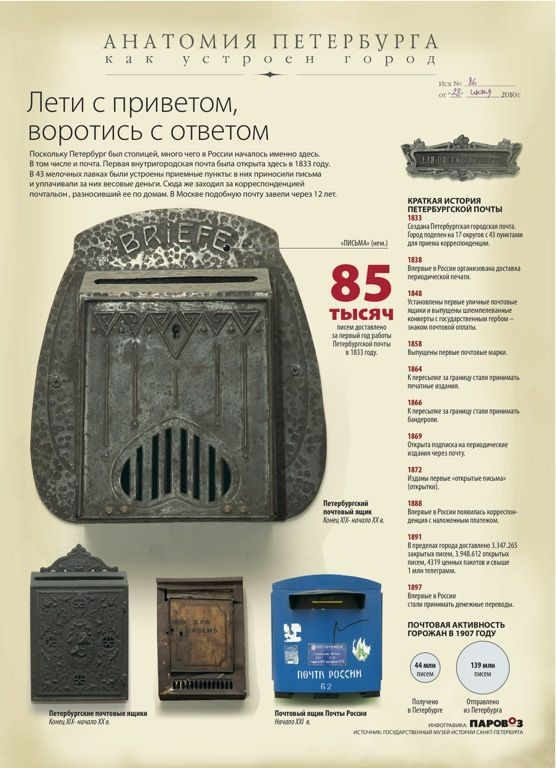 Анатомия Петербурга   Piters.in