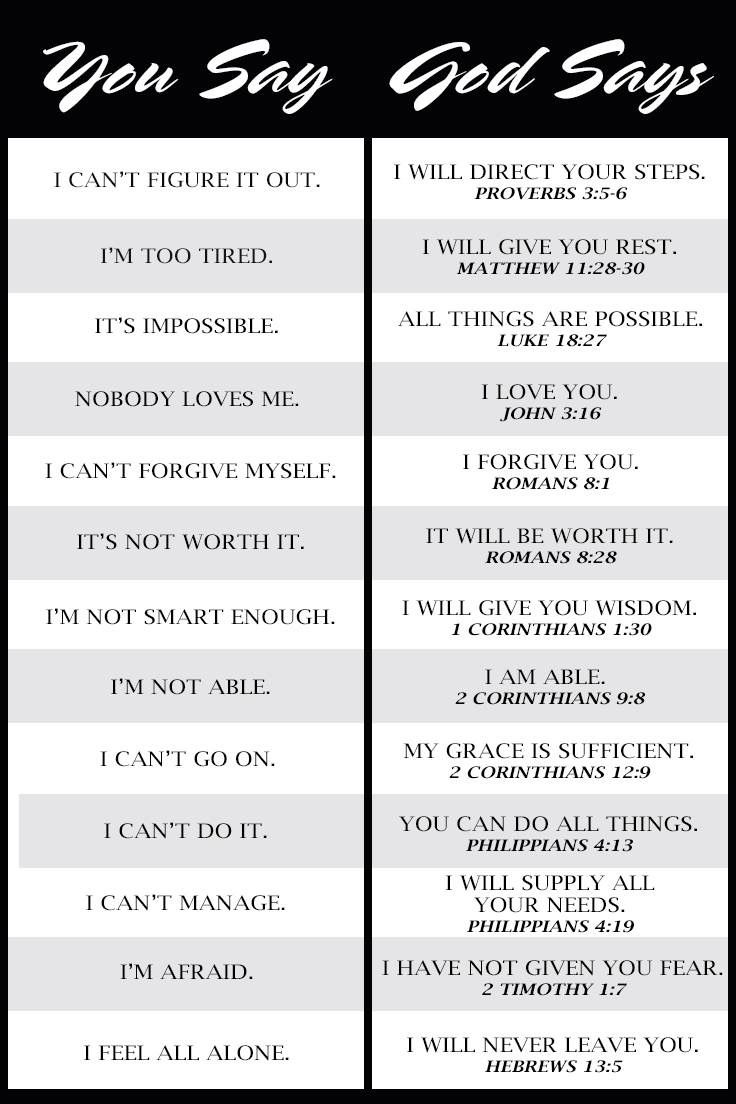 Violent Bible Quotes 184 Best Favorite Bible Verses Images On Pinterest  Favorite