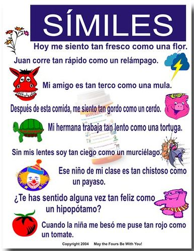 Spanish Similies by The Writing Doctor.  Many great posters!