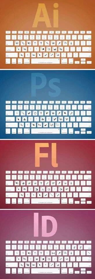 I need to find the high res version of this. Shortcut Keys streamline your work...
