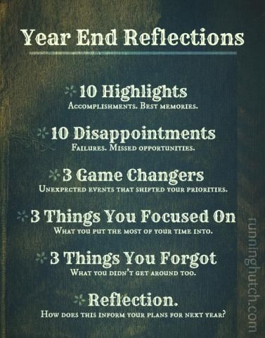 Ten Questions Really Worth Asking: Your End of Year Reflection | Leadership ConneXtions