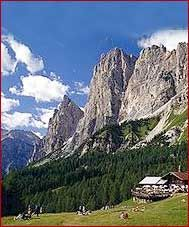Tourist Attractions in Tourism Destinations of Switzerland