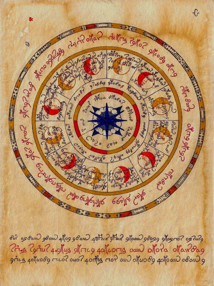 Voynich, un libro misterioso escrito en una lengua desconocida @alvarodabril