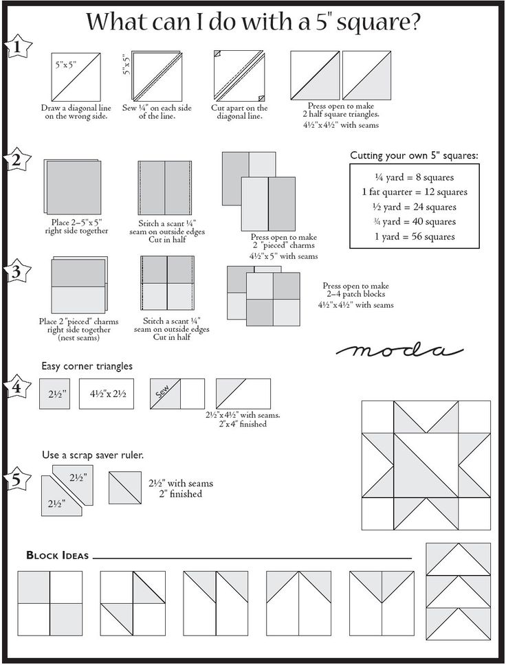 Material Girls Quilts: Things you can do with Charm Squares