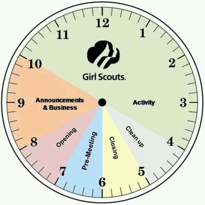 Girl Scout meeting gauge - This would be a great way to help keep the girls (and us leaders) on track!