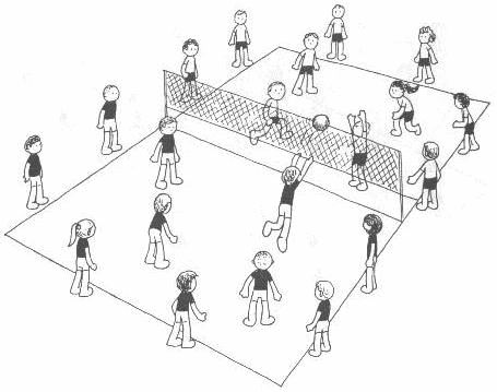 Voleibol de apoio   Material: 1 bola de voleibol Rede de voleibol ou elástico ou cordão   Formação: Quatro grupos Organização: Dois grupos em cada área de jogo, sendo um dentro e o outro ocupando as laterais e fundo da área. Desenvolvimento: Após o saque, a equipe que recepciona, tenta devolver a bola para o campo adversário. O grupo que se encontra fora da área de jogo (laterais e fundo da quadra) participa do jogo, devolvendo as bolas que forem para fora, para o seu campo, oportunizando…