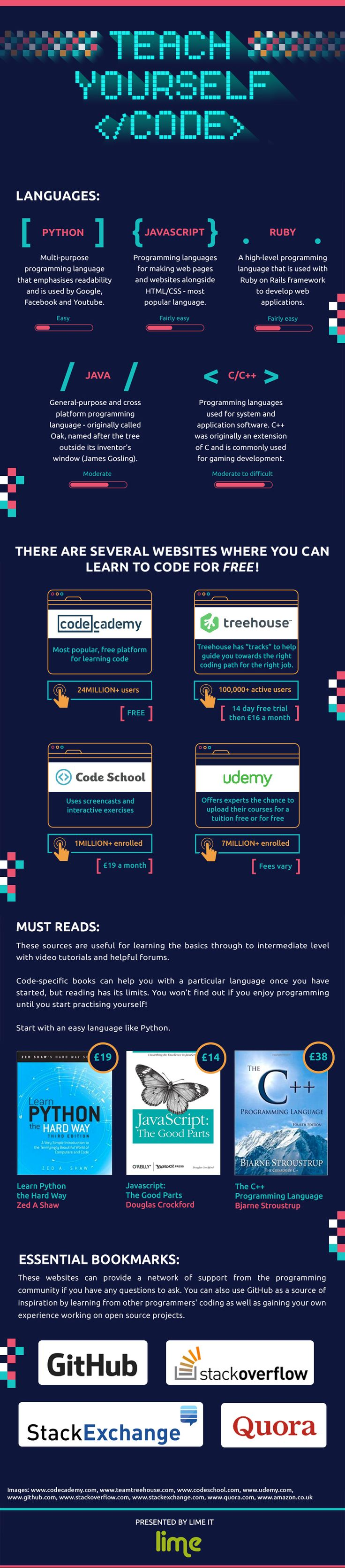 The How to Teach Yourself Code Infographic presents sources to help you decide what programming language is best for you and how you can learn from others.