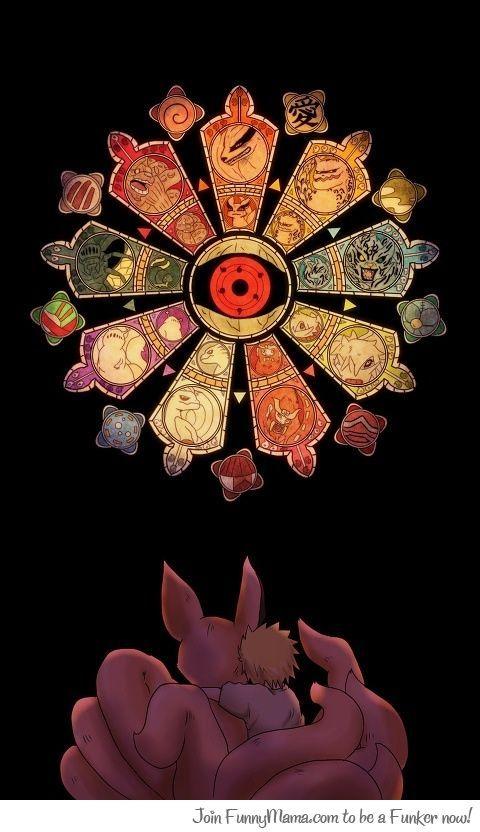 Tailed Beasts And Jinchuuriki #Naruto