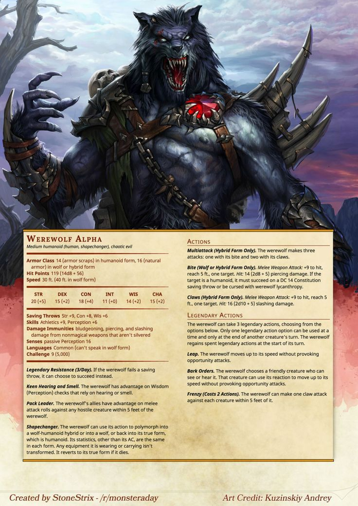Pin by Hyrule Lynel on Werewolves in 2019 | Dnd 5e homebrew