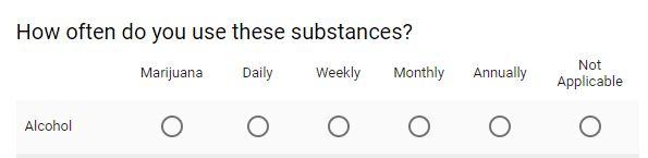 I drink about Marijuana times per year