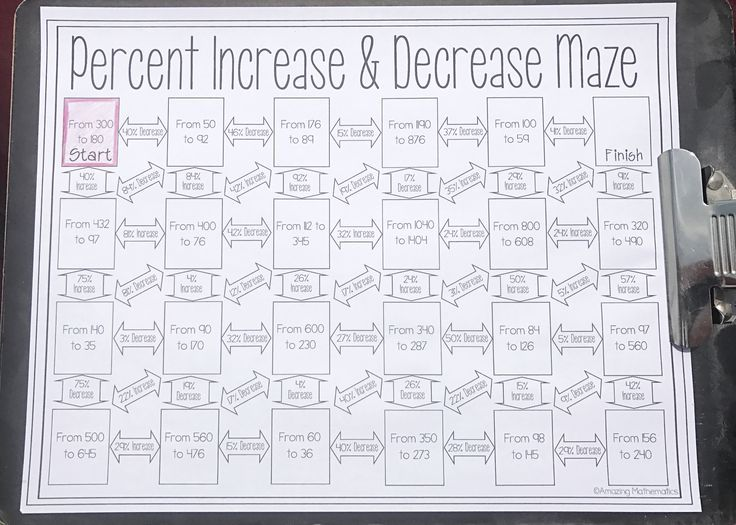 Percent Increase And Decrease Maze Worksheet Middle School Math Worksheets 7th Grade Math Middle School Math