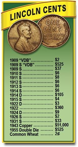 Make Money from Home: INDIAN RIVER COIN OF PORT ST. LUCIE COIN GUIDE