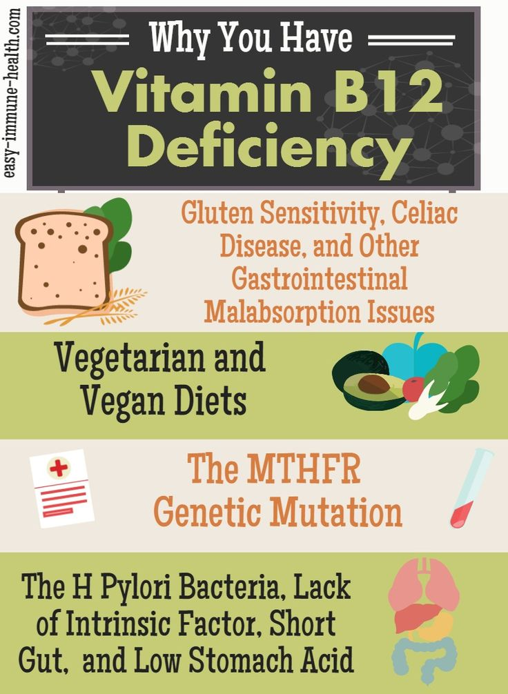 The causes of Vitamin B12 Deficiency can be found and fixed.   http://www.easy-immune-health.com/causes-of-b12-deficiency.html