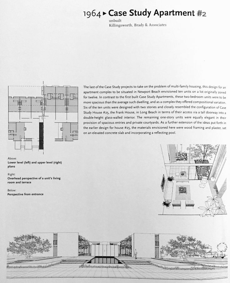 case study houses taschen verlag Taschen case study houses case study house: the case study house program (1945-66) was an exceptional, innovative event in the history of american architecture and remains to this day unique the program, which concentrated on the los angeles area and oversaw the design of 36 prototype homes.