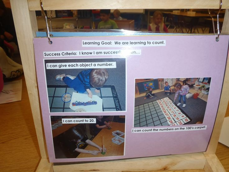 Kindergarten at Banbury Heights: Success Criteria and Learning Goals