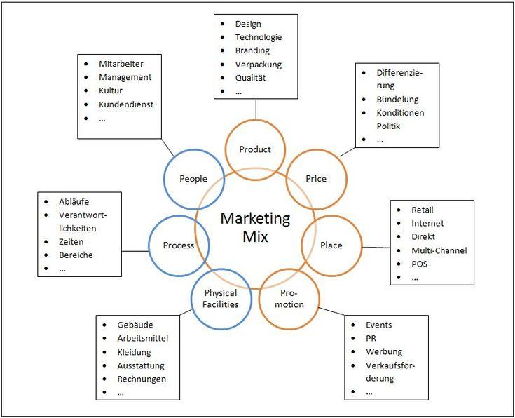 Mejores 9 imgenes de marketing traffic leads sales en pinterest free download get leaders into your mlm business httpewebmediacruitleadersnow malvernweather Choice Image