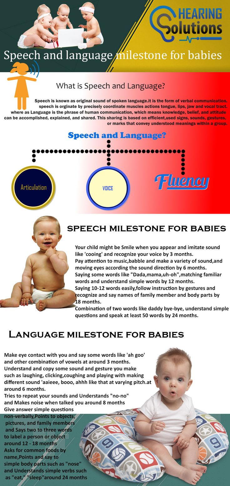 Speech is the verbal communication. Speech alone carries no meaning. How we use the speech to formulate sentences is known as language. There are various components of speech and language. Some of the components of speech are articulation, voicing and components of language are expressive, receptive etc. For more visit:- https://www.hearingsol.com