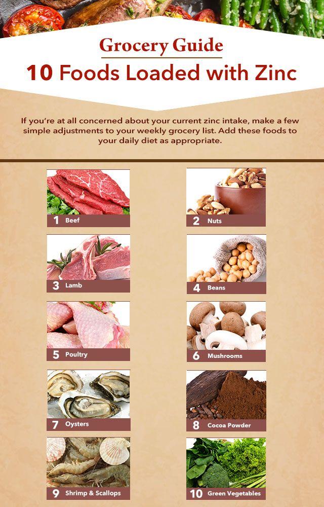 10 Best Food Sources of Zinc