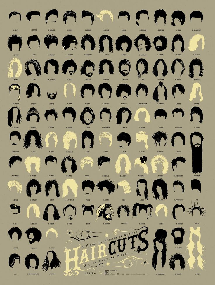 amazing: Visual Compendium, Hairstyles, Hair Styles, Notable Haircuts, Hair Cuts, Popular Music, Infographic