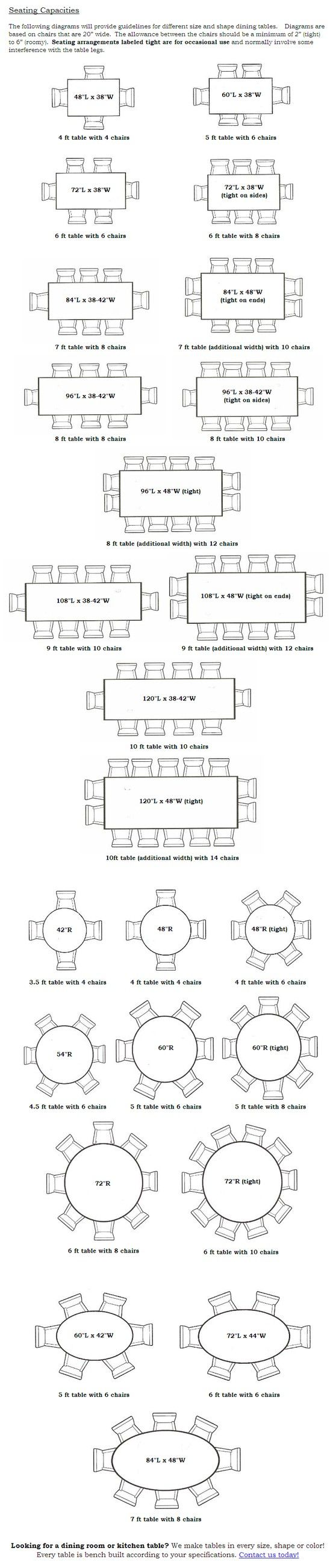 Dining Table seating capacities chart by size and shape. Great reference guide.