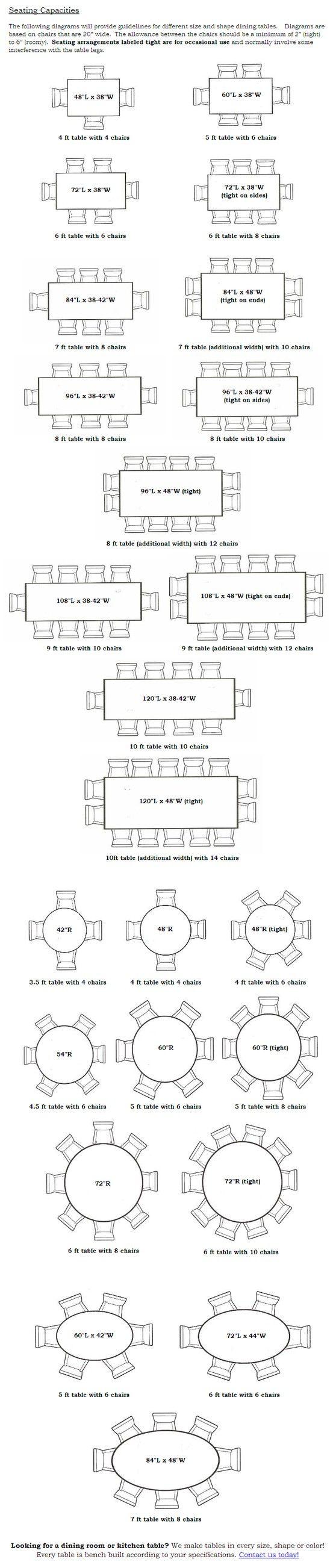 Seating capacities diagram