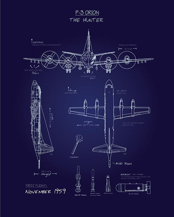 P-3 Blueprint SP00609-vintage-military-aviation-travel-poster-art-print-gift