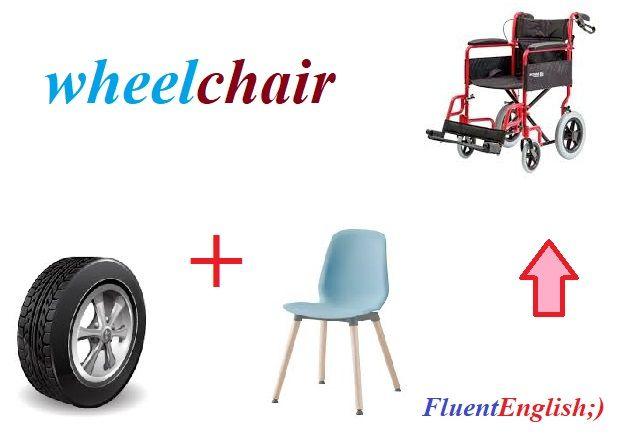 wheel + chair = wheelchair! (инвалидное кресло)  #английский #английскийслова #английскийонлайн #учитьанглийскиеслова #английскийрепетиторы #английскийскайп #английскийпоскайпу #английскийразговорный #английскийснуля #английскийчерезскайп #английскийпросто