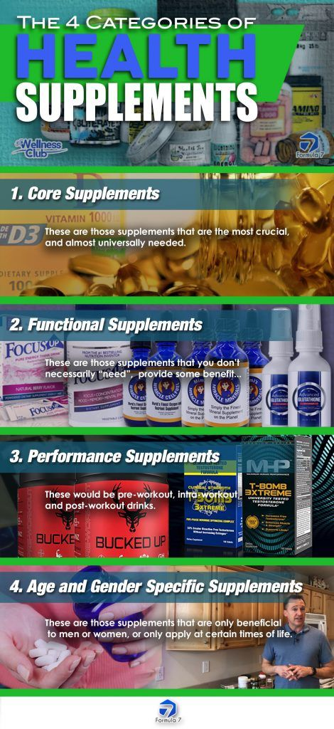 This week is Supplement Week! One of my favorite subjects. But one that is widely misunderstood, and there is a ton of mis-information out there.  To start with, check out our research on the subject here: http://formula7.me/formula-7-principle-4-develop-personal-supplementation-strategy/  #biohacking #supplements #dietarysupplements #overallhealth