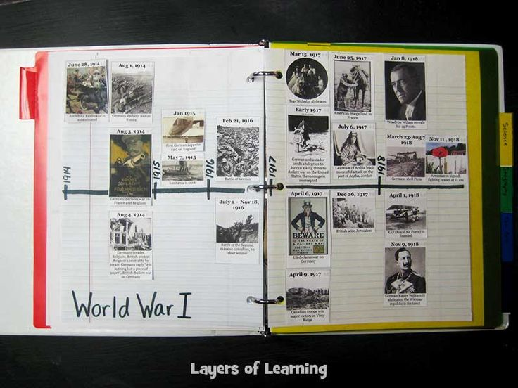 History   college homework help and online tutoring