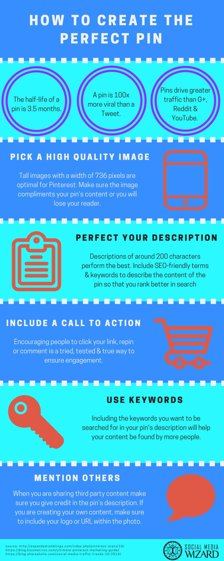 How to Get More Pinterest Followers [INFOGRAPHIC]  When you pin original content you have to make sure it is fully optimized for Pinterest, much like your Pinterest Profile. There is a fine balance between quantity and quality that a successful Pinner has to hold, but luckily there are six parts of a successful pin that we can control to get us the most followers and engagement for our valuable time.