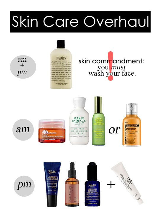 Easy, sensible skin care routine - and how to use the products!