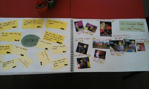 Our Garden project detailed in our Talking and Thinking Floorbooks